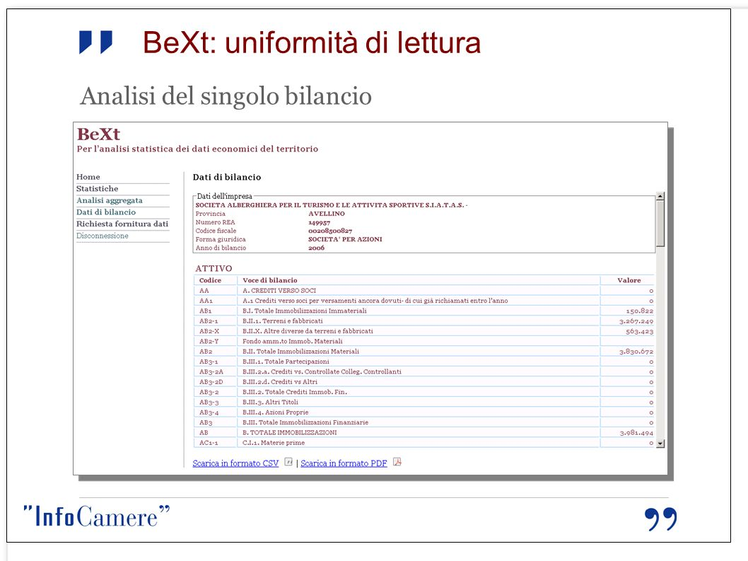 BeXt: uniformità di lettura