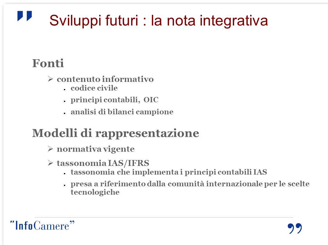 Sviluppi futuri : la nota integrativa