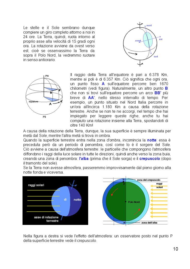 Le stelle e il Sole sembrano dunque compiere un giro completo attorno a noi in 24 ore. La Terra, quindi, ruota intorno al proprio asse alla velocità di 15 gradi ogni ora. La rotazione avviene da ovest verso est, cioè se osservassimo la Terra da sopra il Polo Nord, la vedremmo ruotare in senso antiorario.