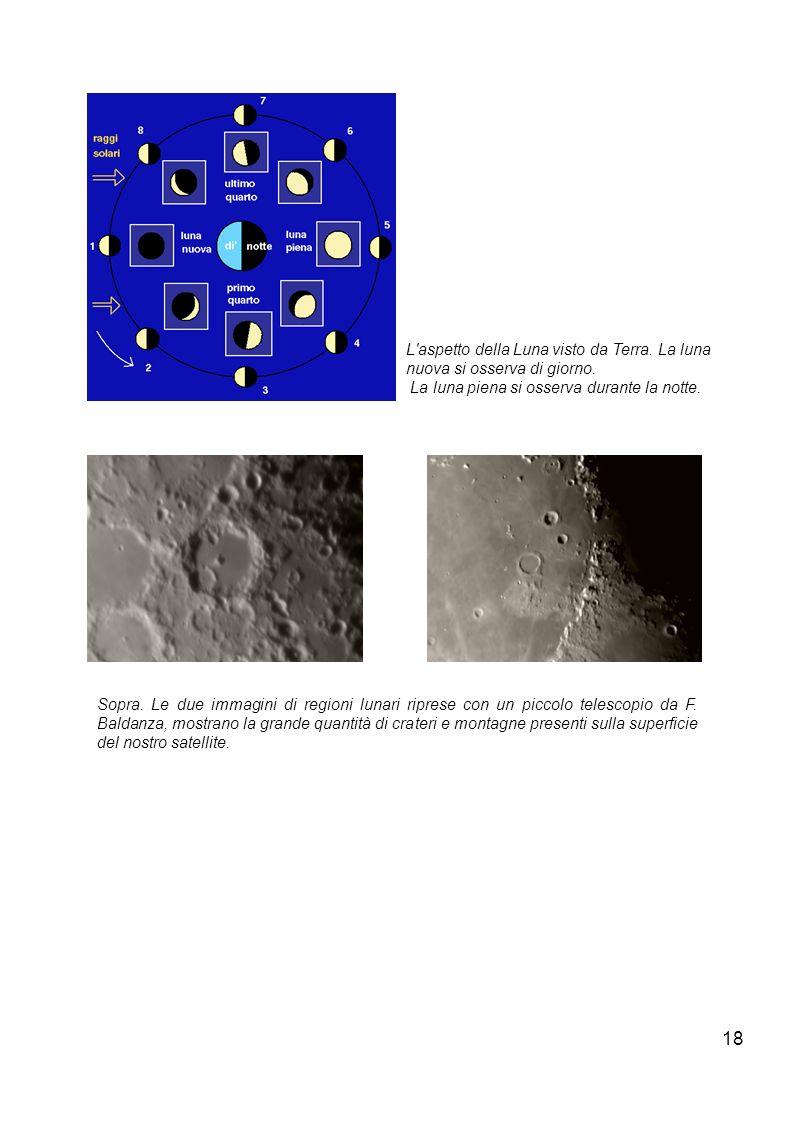 L aspetto della Luna visto da Terra. La luna nuova si osserva di giorno.