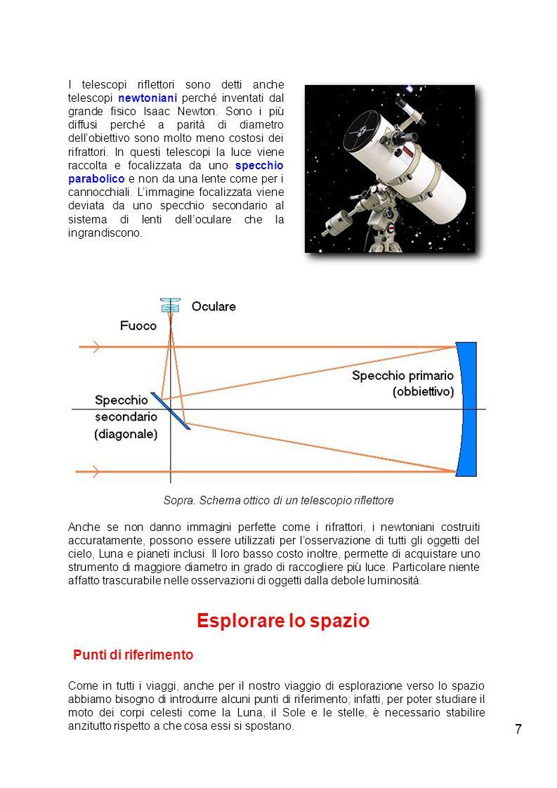 Sopra. Schema ottico di un telescopio riflettore