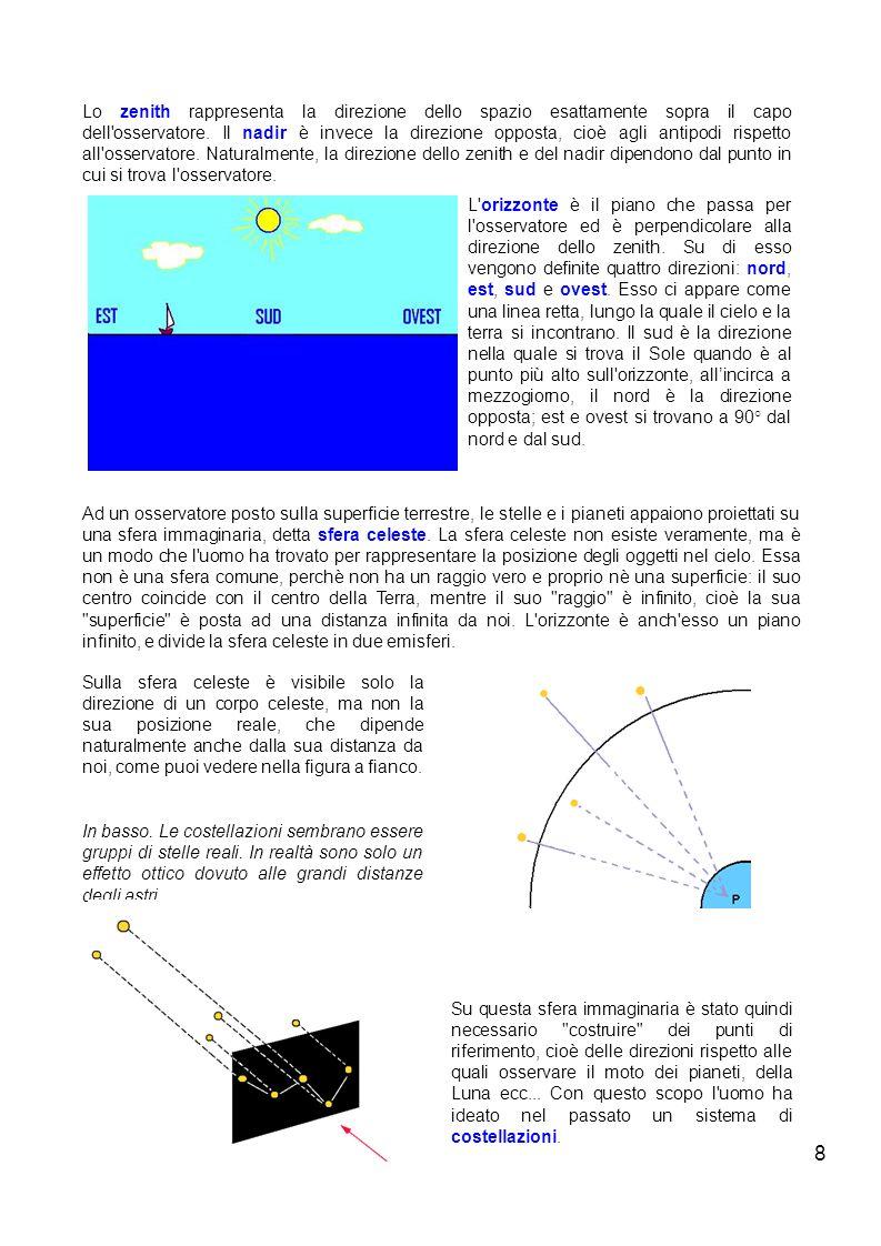 Lo zenith rappresenta la direzione dello spazio esattamente sopra il capo dell osservatore. Il nadir è invece la direzione opposta, cioè agli antipodi rispetto all osservatore. Naturalmente, la direzione dello zenith e del nadir dipendono dal punto in cui si trova l osservatore.