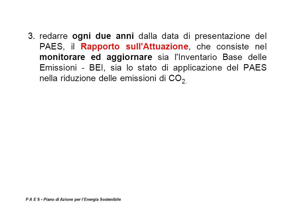 P A E S - Piano di Azione per l'Energia Sostenibile