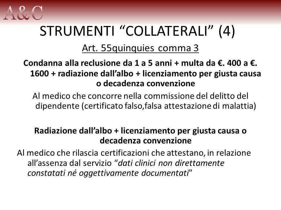 STRUMENTI COLLATERALI (4)