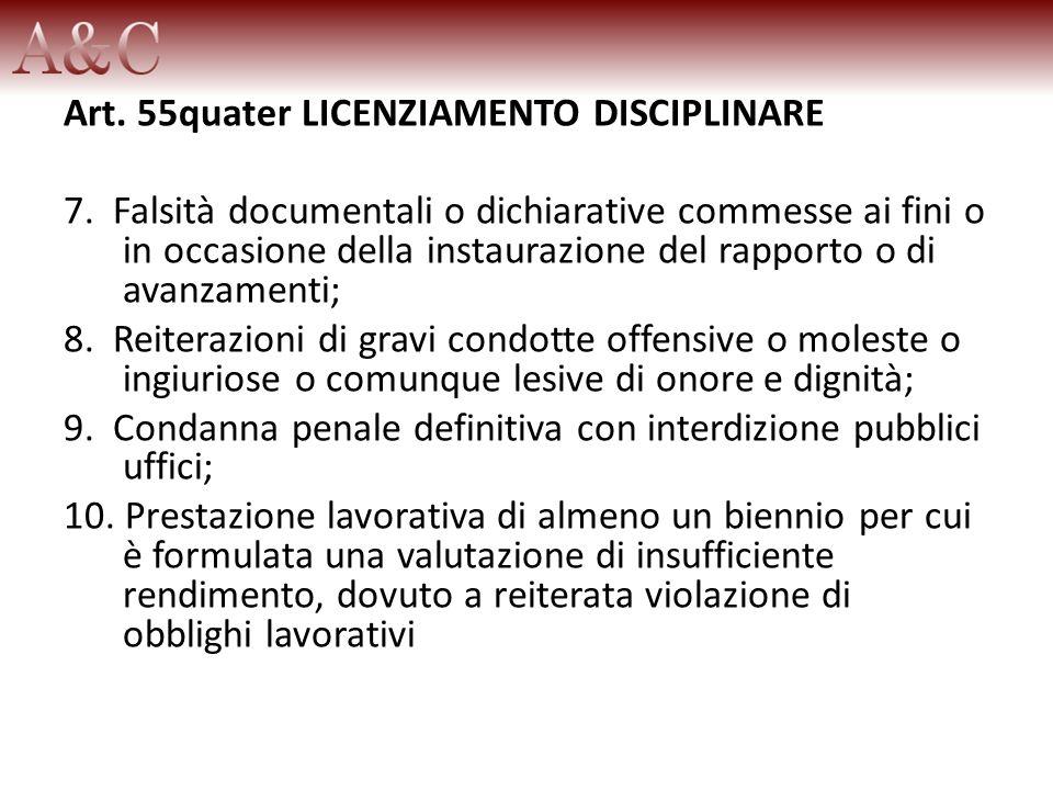 Art. 55quater LICENZIAMENTO DISCIPLINARE