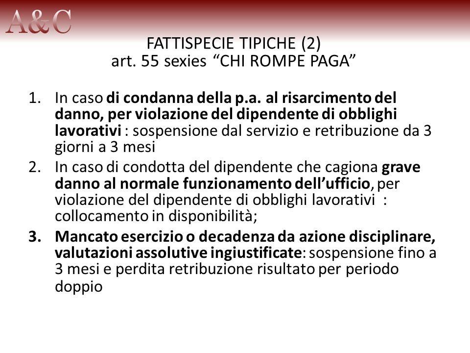 FATTISPECIE TIPICHE (2) art. 55 sexies CHI ROMPE PAGA