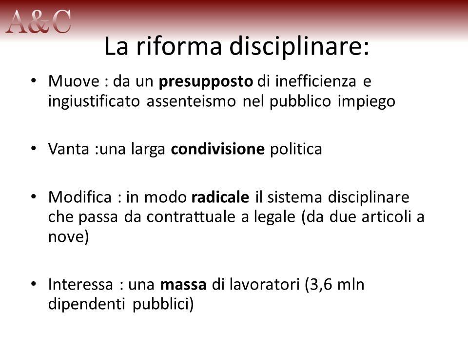La riforma disciplinare: