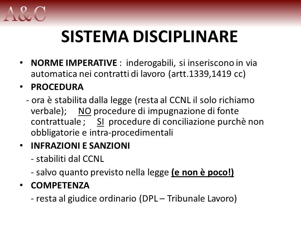 SISTEMA DISCIPLINARE NORME IMPERATIVE : inderogabili, si inseriscono in via automatica nei contratti di lavoro (artt.1339,1419 cc)