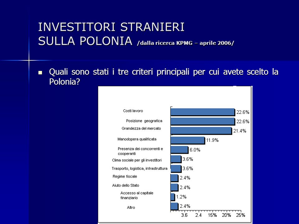 INVESTITORI STRANIERI SULLA POLONIA /dalla ricerca KPMG – aprile 2006/