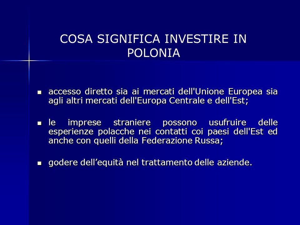 COSA SIGNIFICA INVESTIRE IN POLONIA