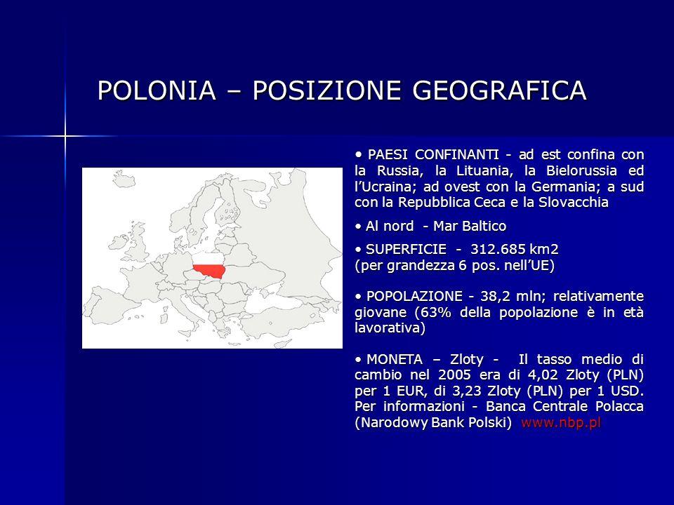 POLONIA – POSIZIONE GEOGRAFICA