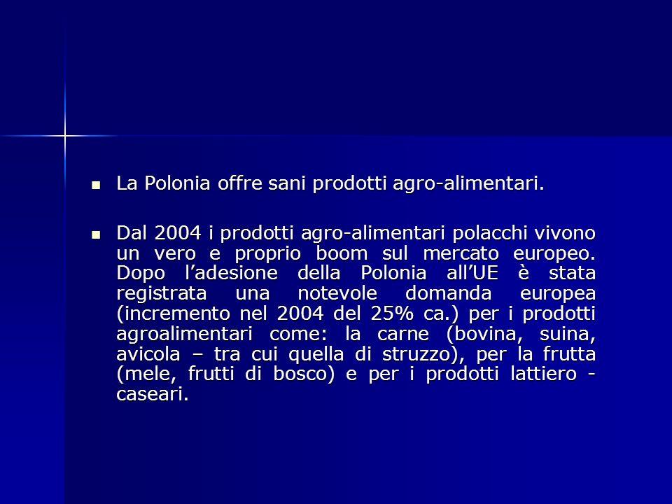 La Polonia offre sani prodotti agro-alimentari.