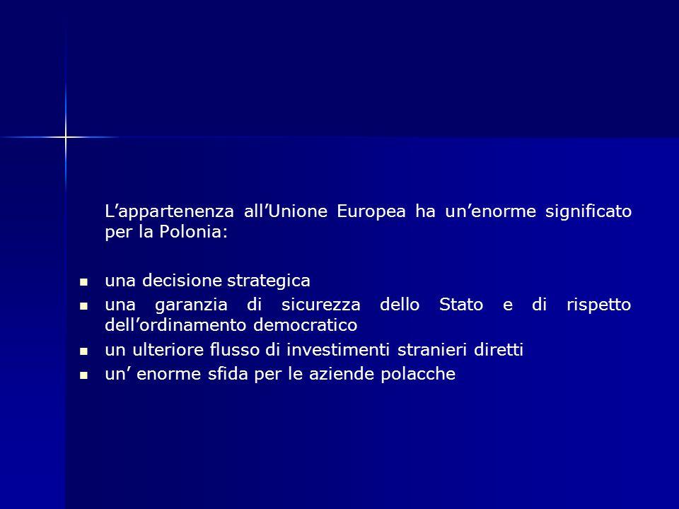 L'appartenenza all'Unione Europea ha un'enorme significato per la Polonia: