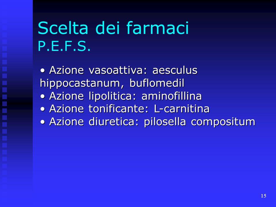 Scelta dei farmaci P.E.F.S.