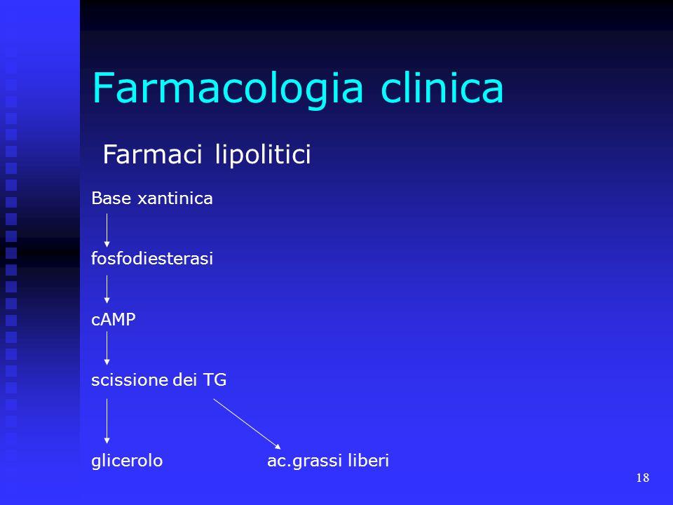 Farmacologia clinica Farmaci lipolitici Base xantinica fosfodiesterasi