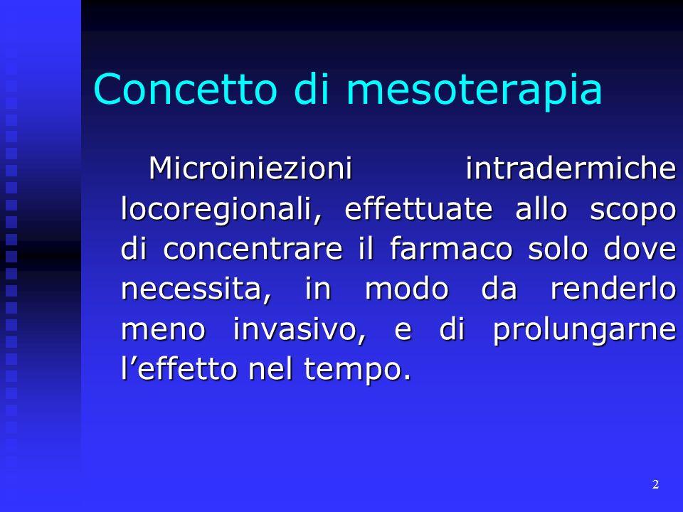 Concetto di mesoterapia