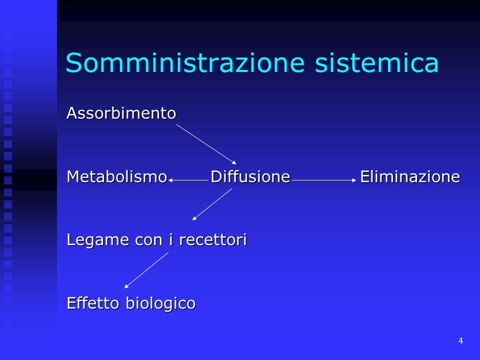 Somministrazione sistemica