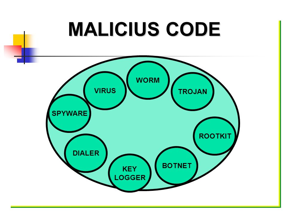 MALICIUS CODE WORM VIRUS TROJAN SPYWARE ROOTKIT DIALER BOTNET KEY