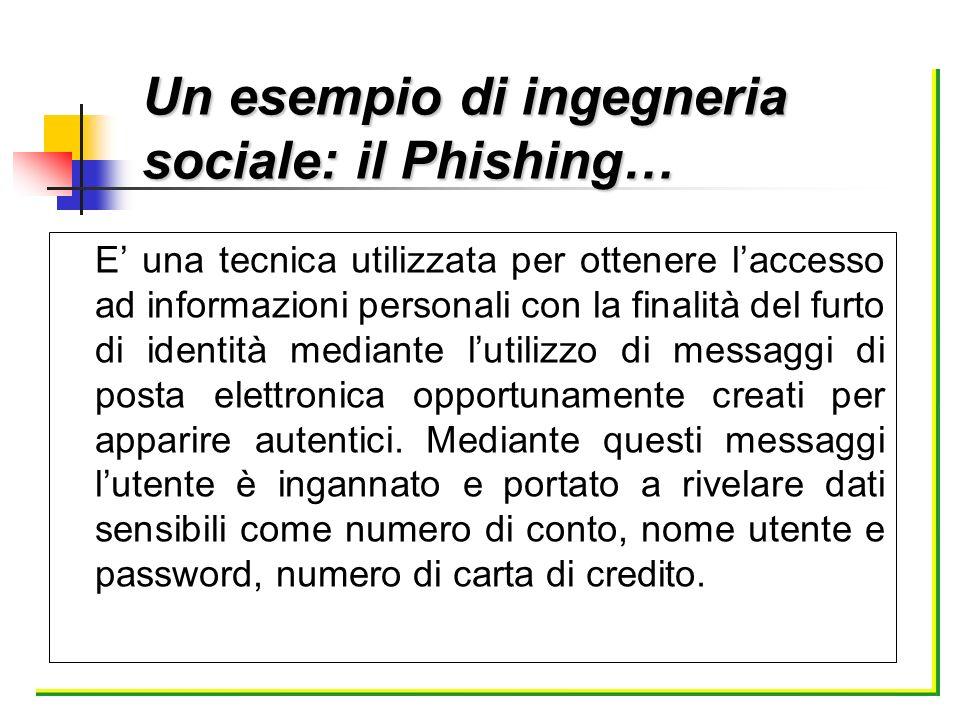 Un esempio di ingegneria sociale: il Phishing…