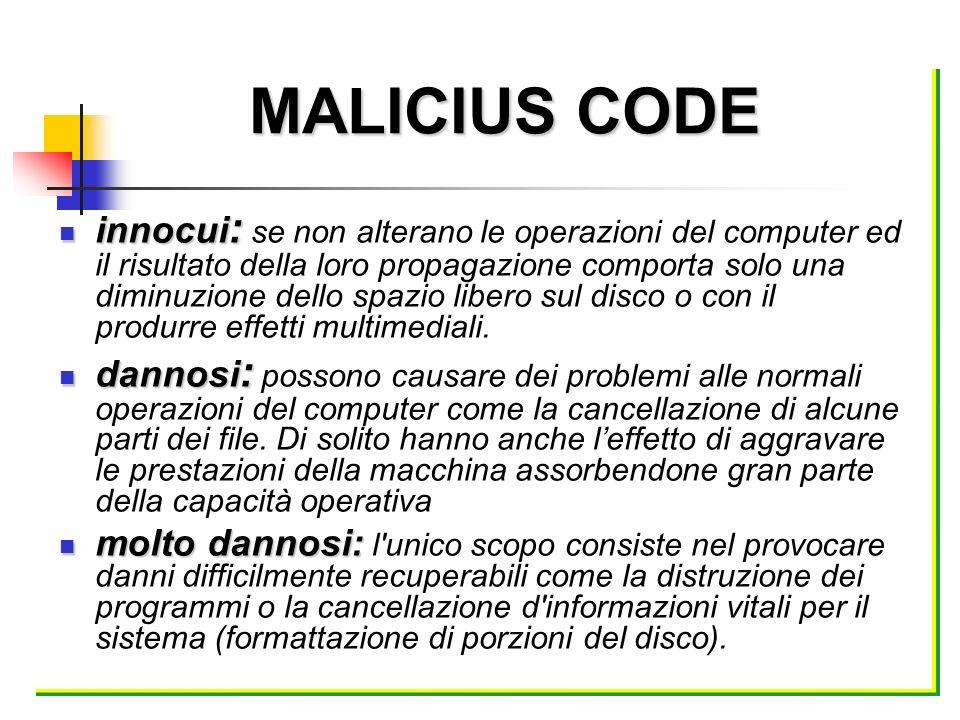 MALICIUS CODE