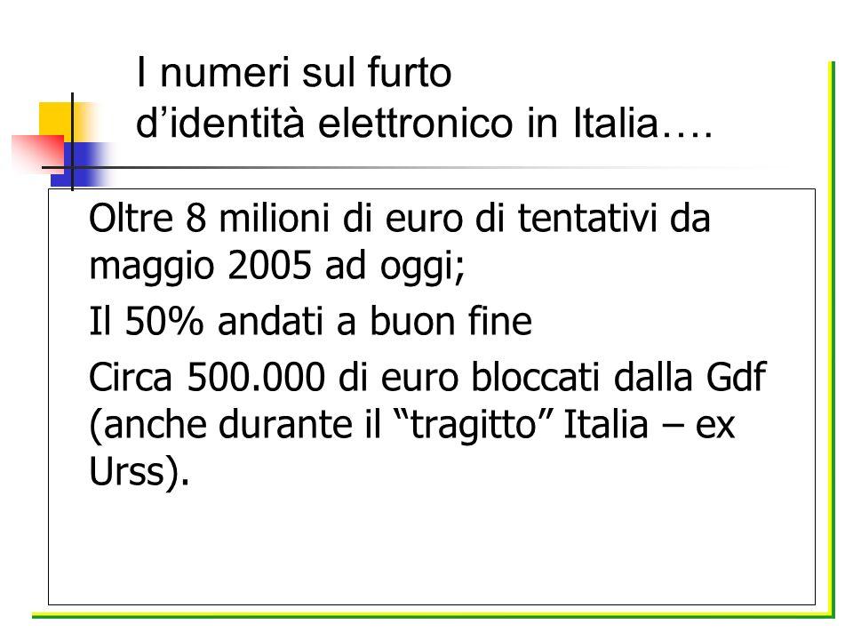 I numeri sul furto d'identità elettronico in Italia….