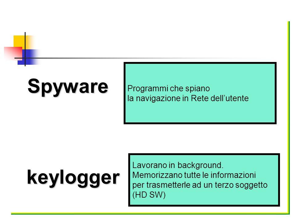 Spyware keylogger Programmi che spiano
