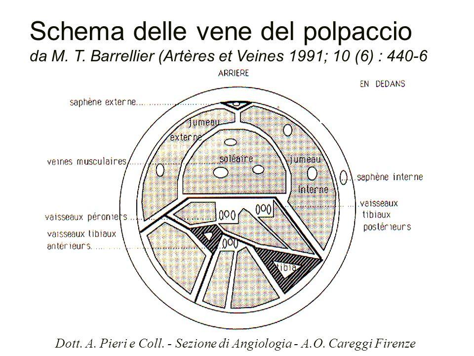 Dott. A. Pieri e Coll. - Sezione di Angiologia - A.O. Careggi Firenze