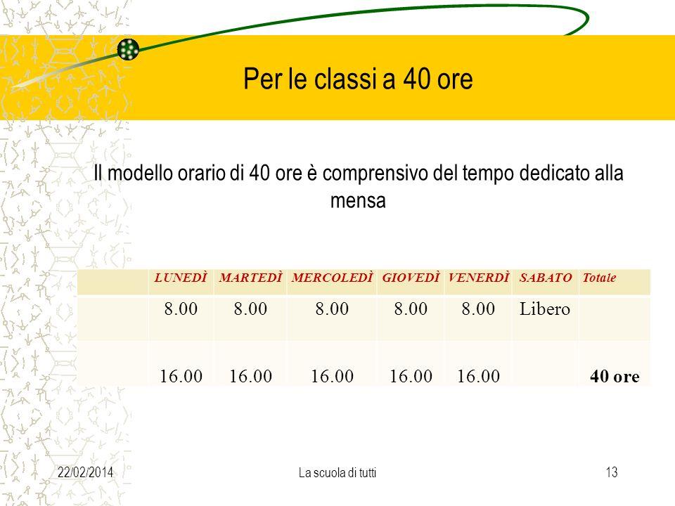 Per le classi a 40 ore Il modello orario di 40 ore è comprensivo del tempo dedicato alla mensa