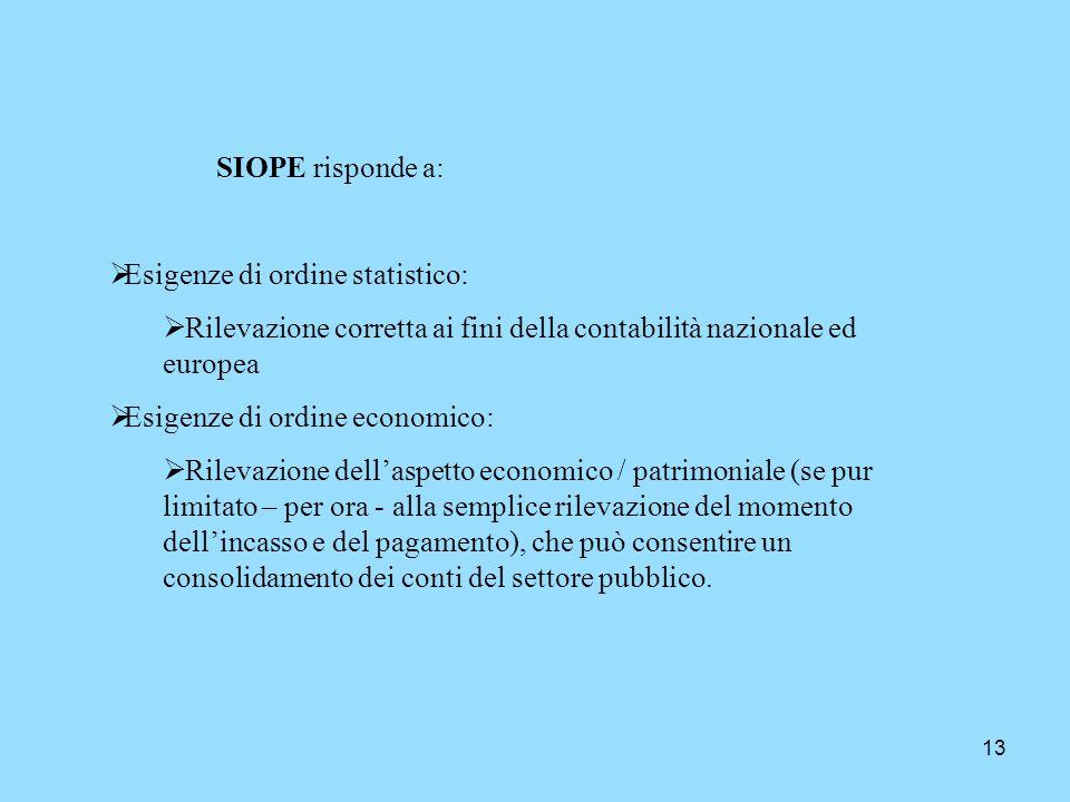 SIOPE risponde a:Esigenze di ordine statistico: Rilevazione corretta ai fini della contabilità nazionale ed europea
