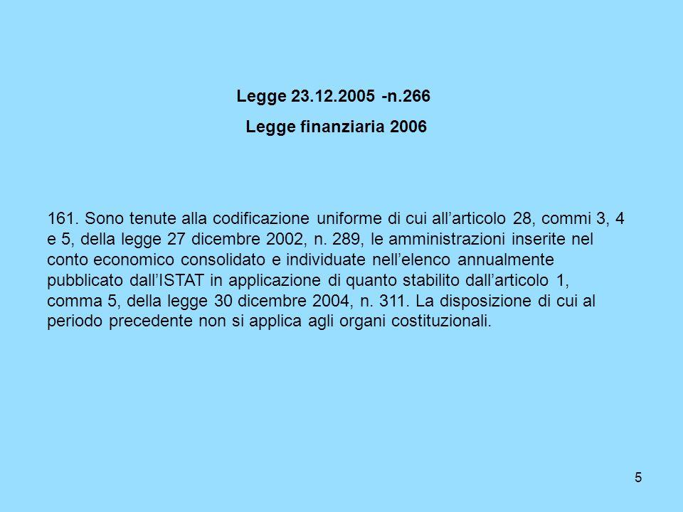 Legge 23.12.2005 -n.266 Legge finanziaria 2006.