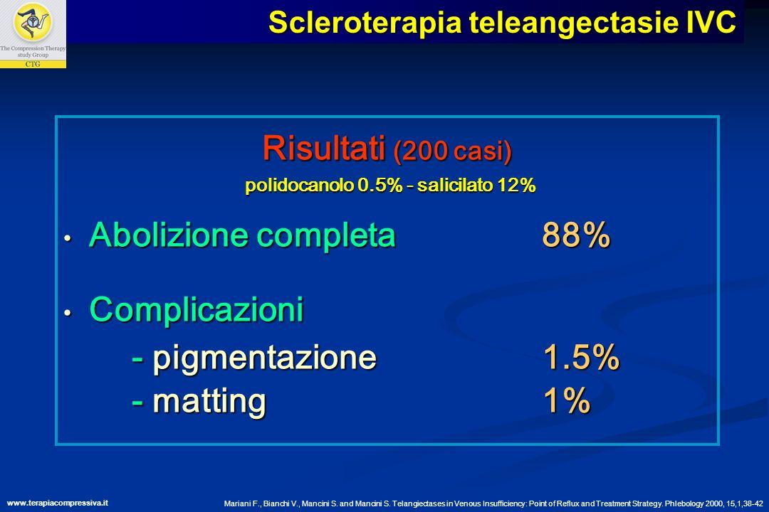 polidocanolo 0.5% - salicilato 12%