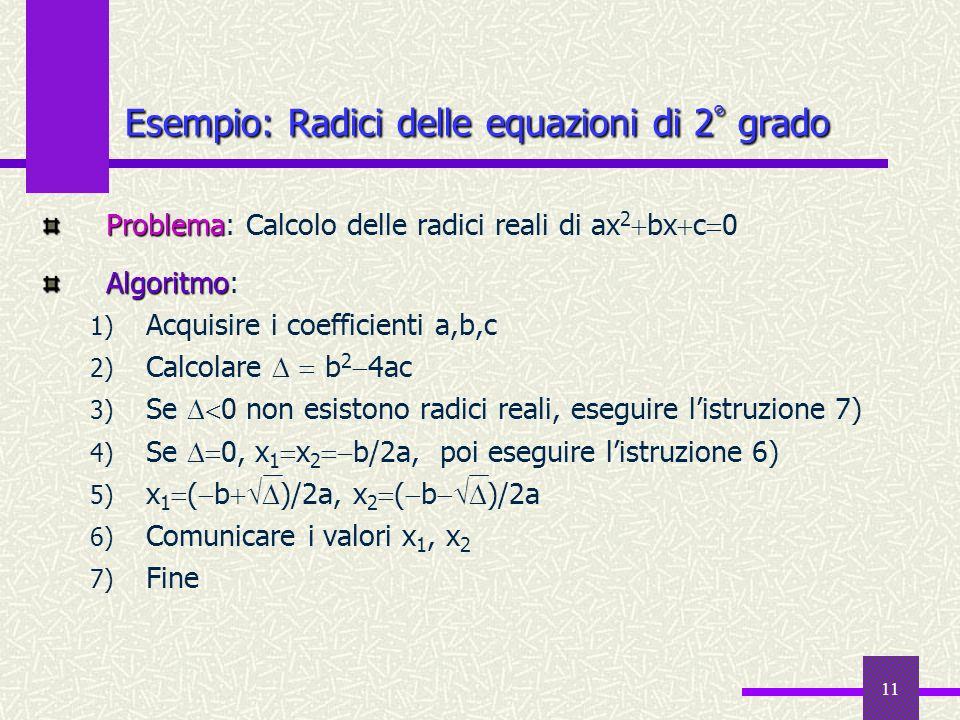 Esempio: Radici delle equazioni di 2° grado