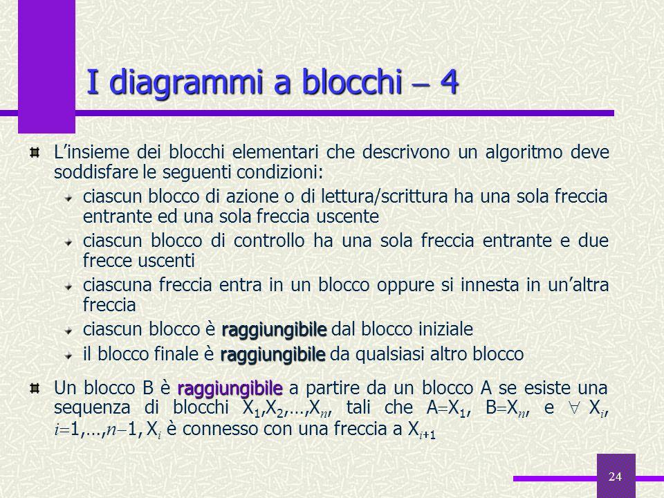 I diagrammi a blocchi  4L'insieme dei blocchi elementari che descrivono un algoritmo deve soddisfare le seguenti condizioni:
