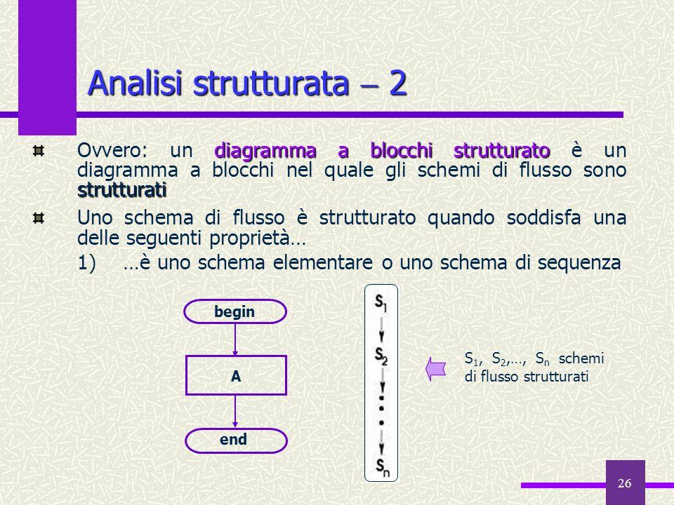 Analisi strutturata  2Ovvero: un diagramma a blocchi strutturato è un diagramma a blocchi nel quale gli schemi di flusso sono strutturati.