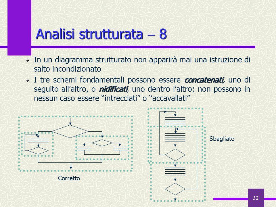 Analisi strutturata  8In un diagramma strutturato non apparirà mai una istruzione di salto incondizionato.