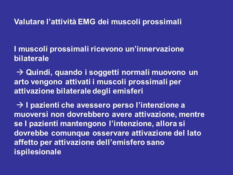 Valutare l'attività EMG dei muscoli prossimali