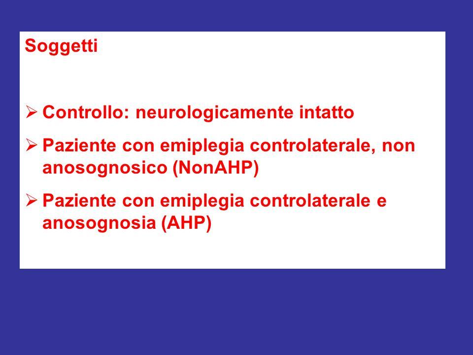 Soggetti Controllo: neurologicamente intatto. Paziente con emiplegia controlaterale, non anosognosico (NonAHP)