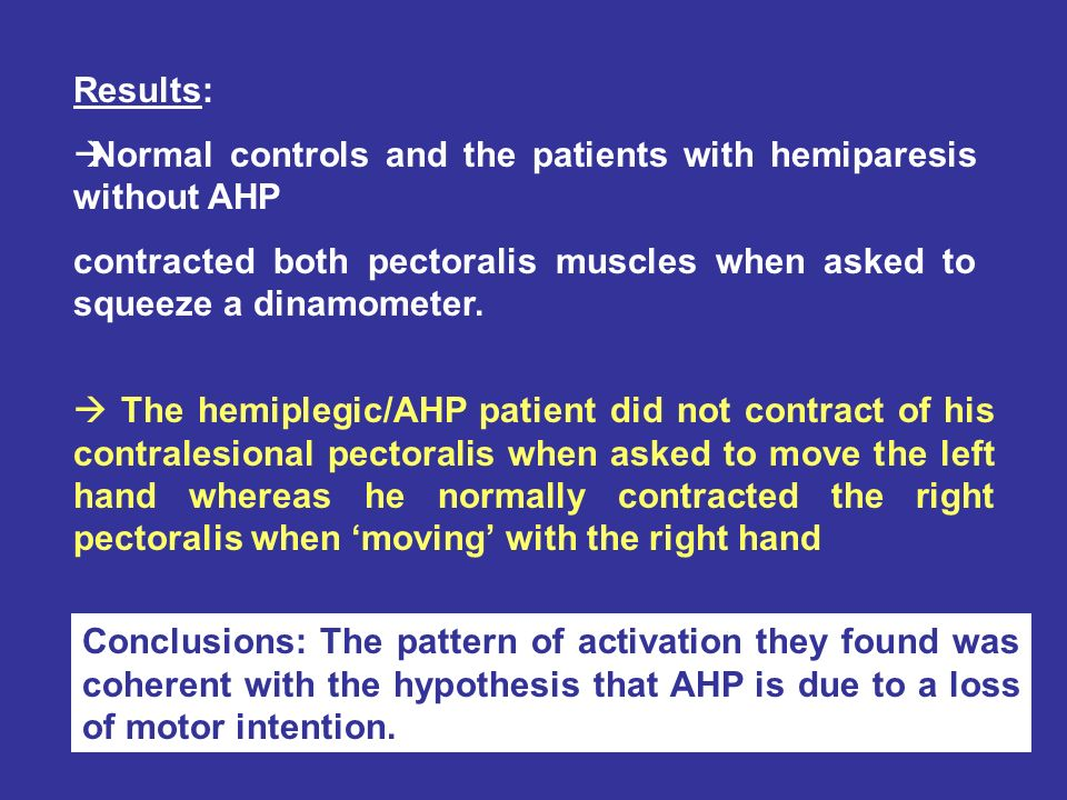 Results: Normal controls and the patients with hemiparesis without AHP. contracted both pectoralis muscles when asked to squeeze a dinamometer.
