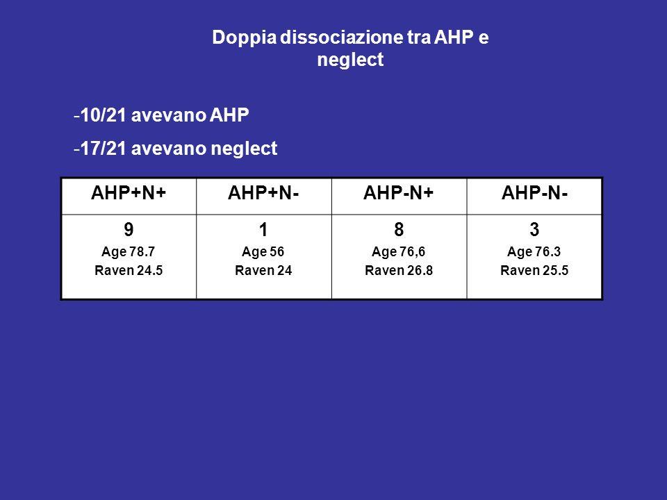 Doppia dissociazione tra AHP e neglect