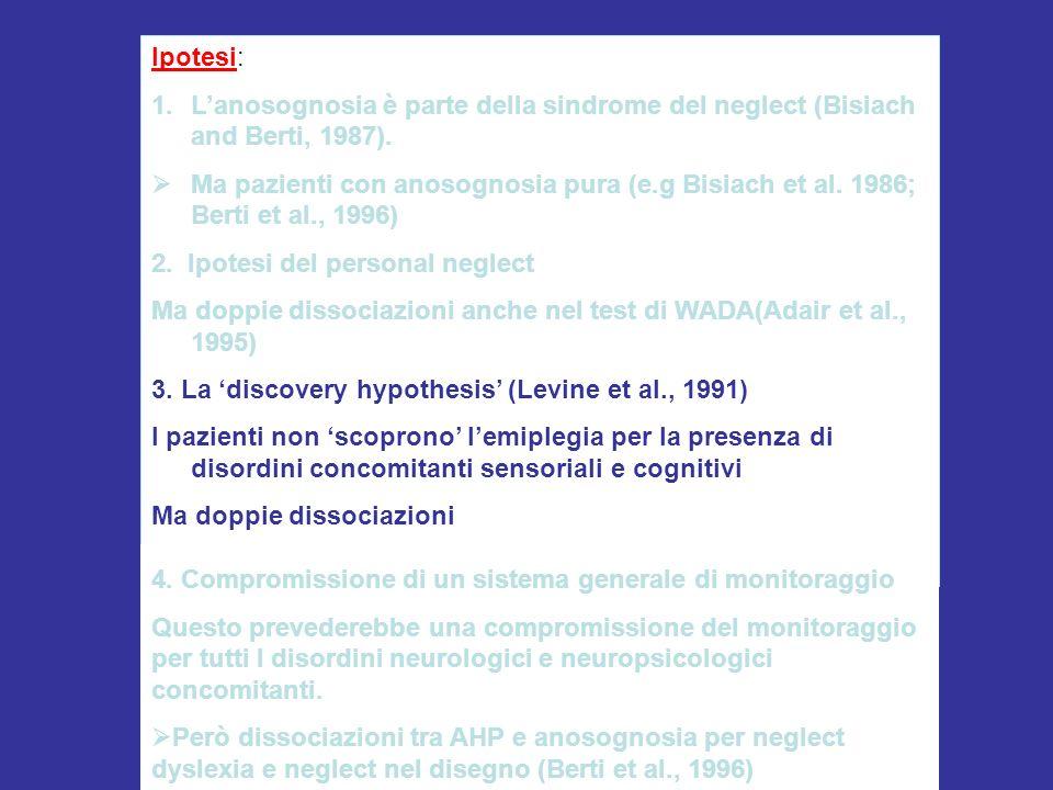 Ipotesi: L'anosognosia è parte della sindrome del neglect (Bisiach and Berti, 1987).