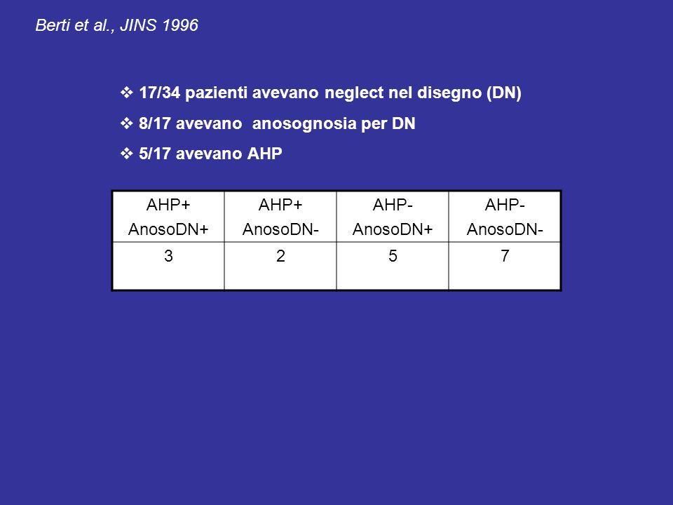 Berti et al., JINS 1996 17/34 pazienti avevano neglect nel disegno (DN) 8/17 avevano anosognosia per DN.