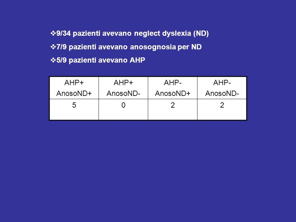 9/34 pazienti avevano neglect dyslexia (ND)