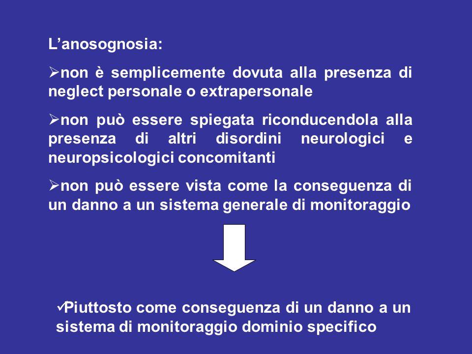 L'anosognosia:non è semplicemente dovuta alla presenza di neglect personale o extrapersonale.