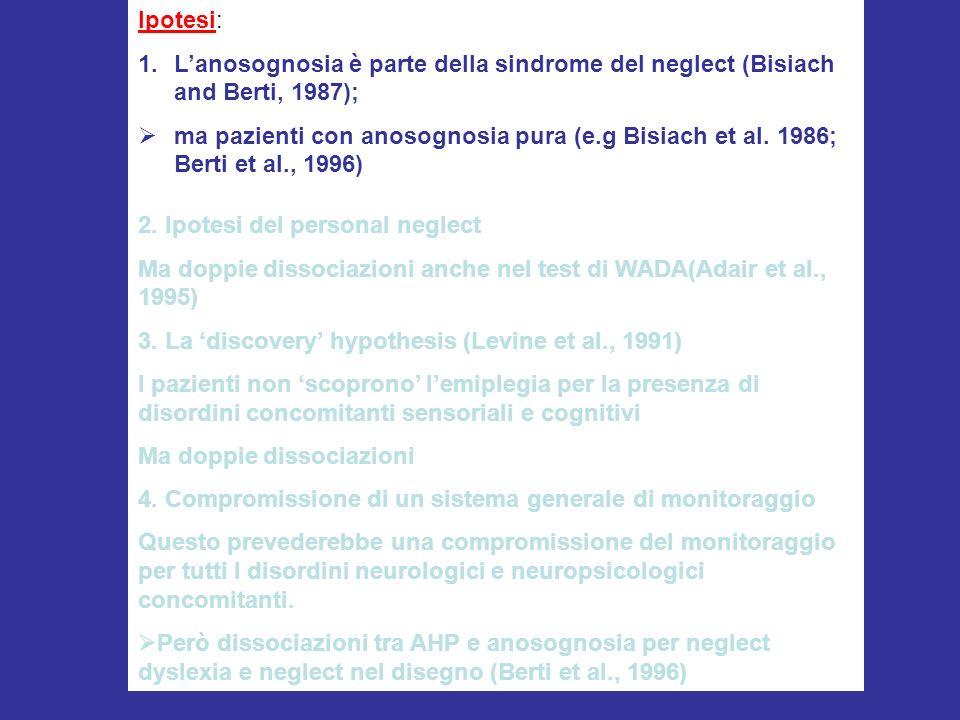 Ipotesi:L'anosognosia è parte della sindrome del neglect (Bisiach and Berti, 1987);