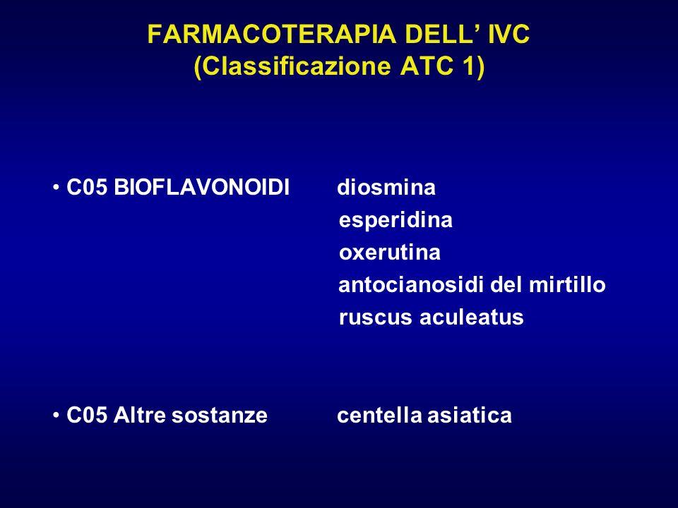 FARMACOTERAPIA DELL' IVC (Classificazione ATC 1)