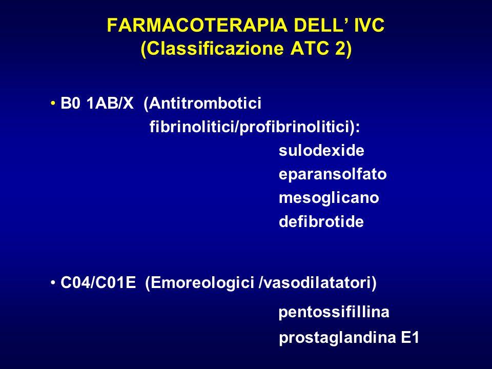 FARMACOTERAPIA DELL' IVC (Classificazione ATC 2)