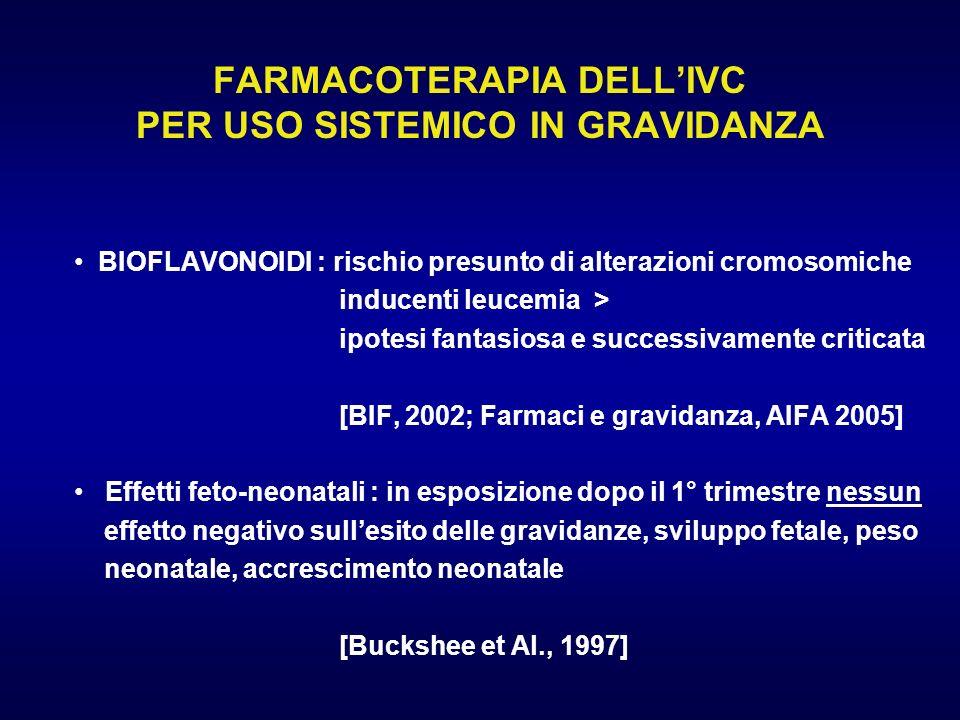 FARMACOTERAPIA DELL'IVC PER USO SISTEMICO IN GRAVIDANZA