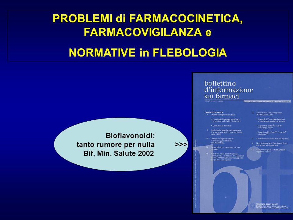 PROBLEMI di FARMACOCINETICA, FARMACOVIGILANZA e