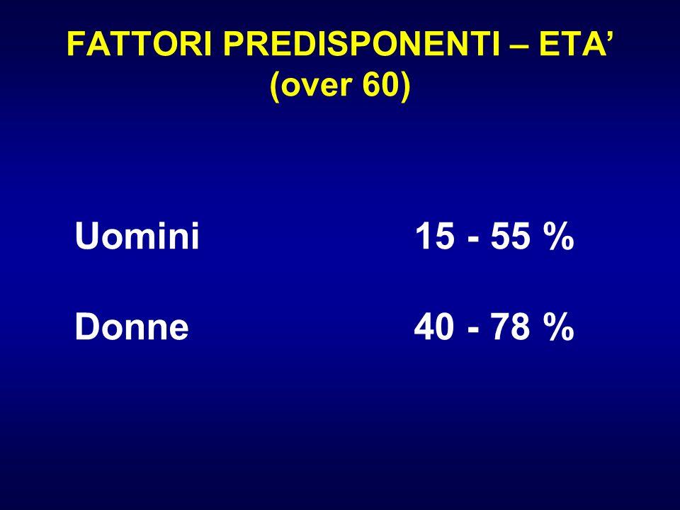 FATTORI PREDISPONENTI – ETA' (over 60)