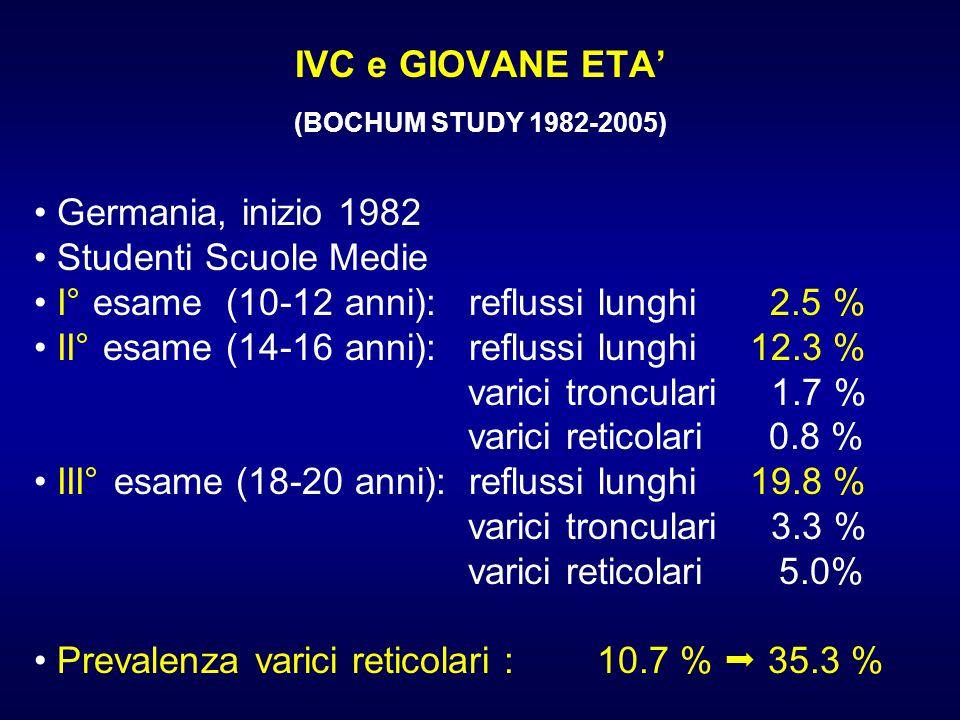 IVC e GIOVANE ETA' (BOCHUM STUDY 1982-2005)